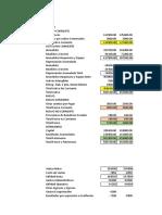 Costos de Calidad - Total q m