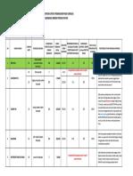 PERBANDINGAN BIAYA PEMAKAIAN BUTYRATE & KANDUNGAN EFEKTIF BAHAN AKTIF BUTYRATE UNTUK UNGGAS(1).pdf