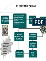 RAZON DEL SISTEMA DE CALIDAD.pdf