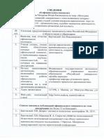 Mazurov IE Svedeniya Ofits Oppon Bertovskiy