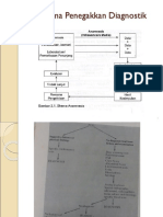 IT-14 Algoritma Penegakan Diagnosis.ppt