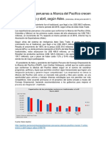 Exportaciones Peruanas a Alianza Del Pacífico Crecen 7