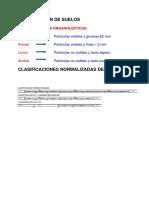 7.UNIDAD 3-4-5 cResumen suelos.pdf