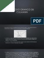 Método Grafico de Culmann