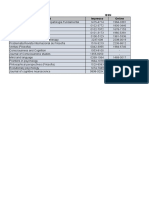 Tabela Periódicos