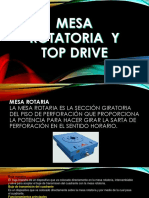 Top Drive y Mesa Rotaotria