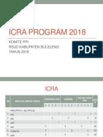 ICRA PROGRAM