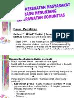 1 b konsep Dasar Komunitas 1.ppt