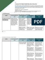 New York State Framework for Mental Health Education Instruction
