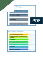Fases Del Proceso Evaluativo