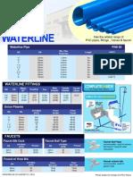 Neltex Waterline Pricelist_2015