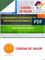 2-ANALISIS DE LA CADENA DE VALOR.pptx