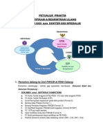 Petunjuk Praktis Sertifikasi Dan Registrasi Ulang Dokter Gigi Dan Dokter Gigi Spesialis