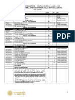 Manifesto 2017_18 Ingegneria Dell'Informazione