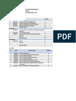 mata_kuliah_s2_sistem_informasi_its.pdf