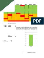Copia Tabulación Datos Laboratorio