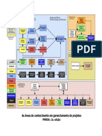 Processos PMBOK 3 ed figura.pdf