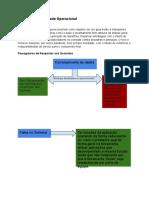 Plano de Continuidade Operacional NTC