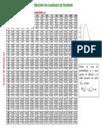 CLASE 11 - TABLAS ALL.pdf