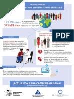 Mujer y Diabetes Infografia 1