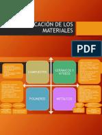 Clasificación de Los Materiales(2)