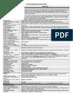 Protocolo_de_interpretacion_persona_bajo.doc