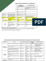 Cronograma Interno Envio de Evaluaciones