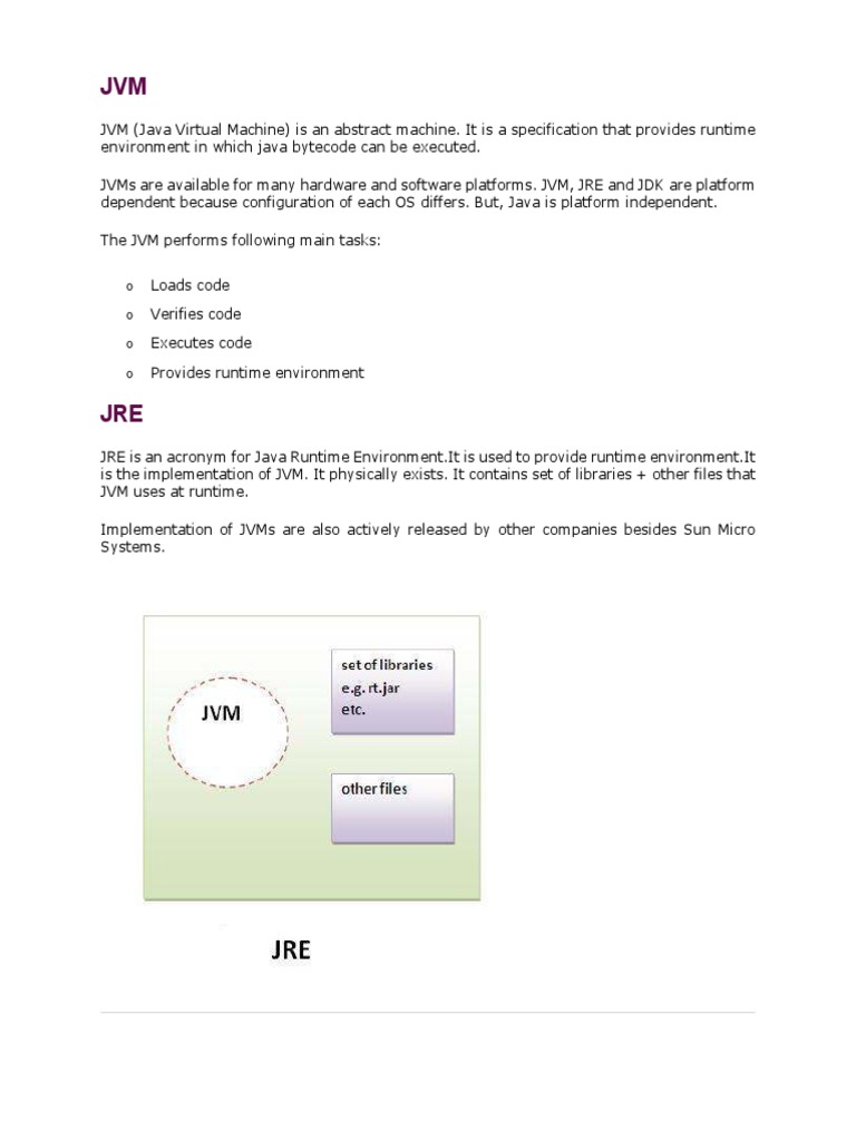JVM JRE JDK Data Types pdf | Java Virtual Machine | Areas Of