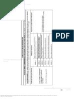 Montaje_y_mantenimiento_de_m_quinas_el_ctricas_rotativas_montaje_y_mantenimiento_de_instalaciones_el_ctricas_de_baja_tensi_n_UF0897_.pdf