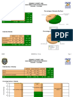 Orange County Jail Ethnicity Values 09-26-18