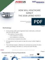 Healthcare 2018 Latino Vote