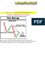 The set up for candlestick trading