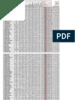Classificació 2018 Jugadors 11m (18).pdf