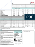 1.0-PM-(IP)-Avanza-Price-List.pdf