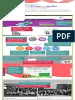 M0 S3 Que Servicios Ofrece PDF