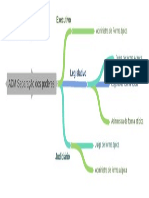 Mapa_MentalADM_Separação_dos_poderes.pdf
