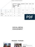 Analysis on Software Industry.pdf