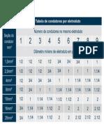 tabela-taxa-de-ocupacao-engehall.pdf