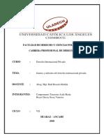 Fuentes Del Derecho Internacional Privado Monografia