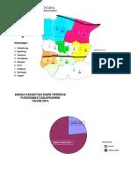 Grafik Angka Diare Puskesmas Dapkuning 2014