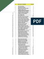 Guias de Laboratorio-2.pdf