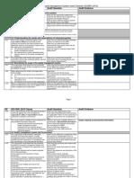 audit-iso9001-2015-checklist-.pdf