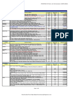 Bdo Foreclosed Properties for Sale as of July 2012 Revised