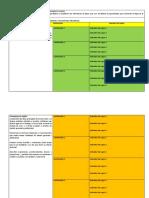 Formato Paso (4) Determinación de Indicadores de Logro Empleabilidad