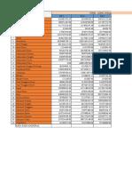 Data Untuk Dianalsis Minat 1 Masih Perbaikan - Copy