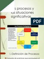 Los Procesos Pedagógicos y situación significativa.pptx