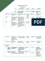 Matrik Plan of Action Mi Tengaran