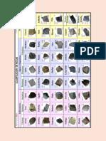 Clasificación de Rocas Sedimentarias, Ígnea y Metamorfica