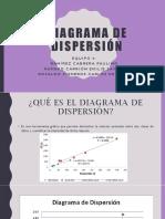 Calidad Diagrama de Dispersion