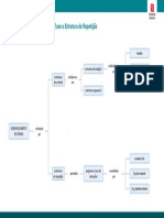 base_4_logica_de_programacao_sintese_cap21.pdf